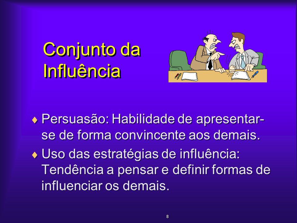 Conjunto da Influência  Persuasão: Habilidade de apresentar- se de forma convincente aos demais.  Uso das estratégias de influência: Tendência a pen