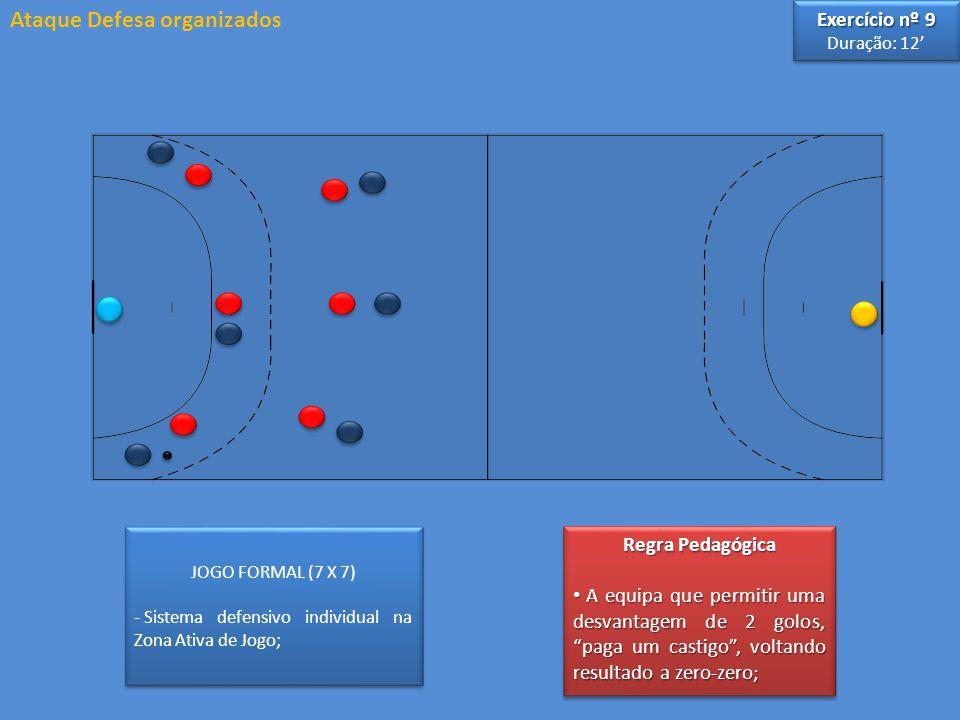 JOGO FORMAL (7 X 7) - Sistema defensivo individual na Zona Ativa de Jogo; JOGO FORMAL (7 X 7) - Sistema defensivo individual na Zona Ativa de Jogo; Exercício nº 9 Duração: 12' Exercício nº 9 Duração: 12' Ataque Defesa organizados Regra Pedagógica A equipa que permitir uma desvantagem de 2 golos, paga um castigo , voltando resultado a zero-zero; A equipa que permitir uma desvantagem de 2 golos, paga um castigo , voltando resultado a zero-zero; Regra Pedagógica A equipa que permitir uma desvantagem de 2 golos, paga um castigo , voltando resultado a zero-zero; A equipa que permitir uma desvantagem de 2 golos, paga um castigo , voltando resultado a zero-zero;