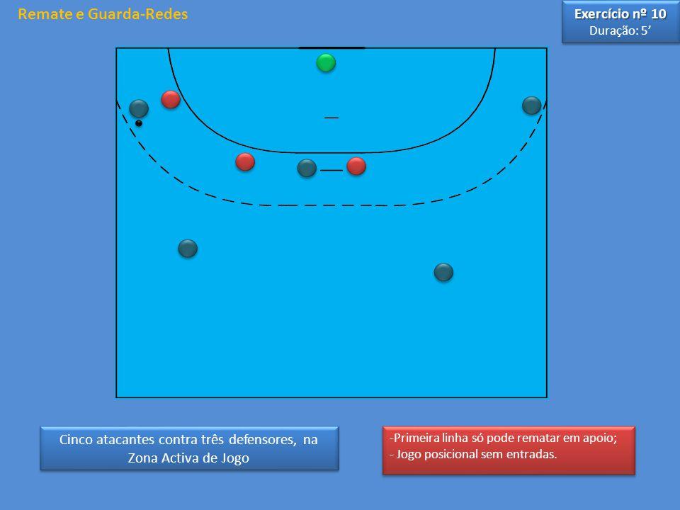 Cinco atacantes contra três defensores, na Zona Activa de Jogo Exercício nº 10 Duração: 5' Exercício nº 10 Duração: 5' Remate e Guarda-Redes -Primeira linha só pode rematar em apoio; - Jogo posicional sem entradas.