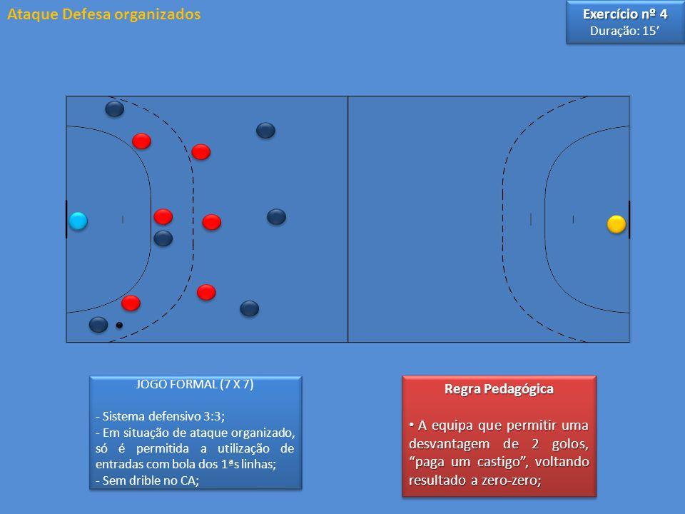 Cinco atacantes contra três defensores, na Zona Activa de Jogo Exercício nº 5 Duração: 8' Exercício nº 5 Duração: 8' Remate e Guarda-Redes -Primeira linha só pode rematar em apoio; - Jogo posicional sem entradas.