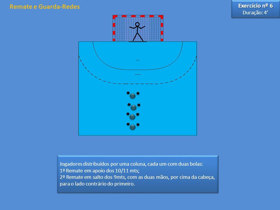 Jogadores distribuídos por uma coluna, cada um com duas bolas: 1º Remate em apoio dos 10/11 mts; 2º Remate em salto dos 9mts, com as duas mãos, por cima da cabeça, para o lado contrário do primeiro.