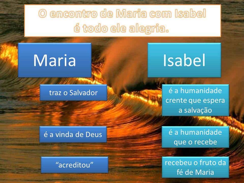 Maria Isabel traz o Salvador é a humanidade crente que espera a salvação é a vinda de Deus é a humanidade que o recebe acreditou recebeu o fruto da fé de Maria