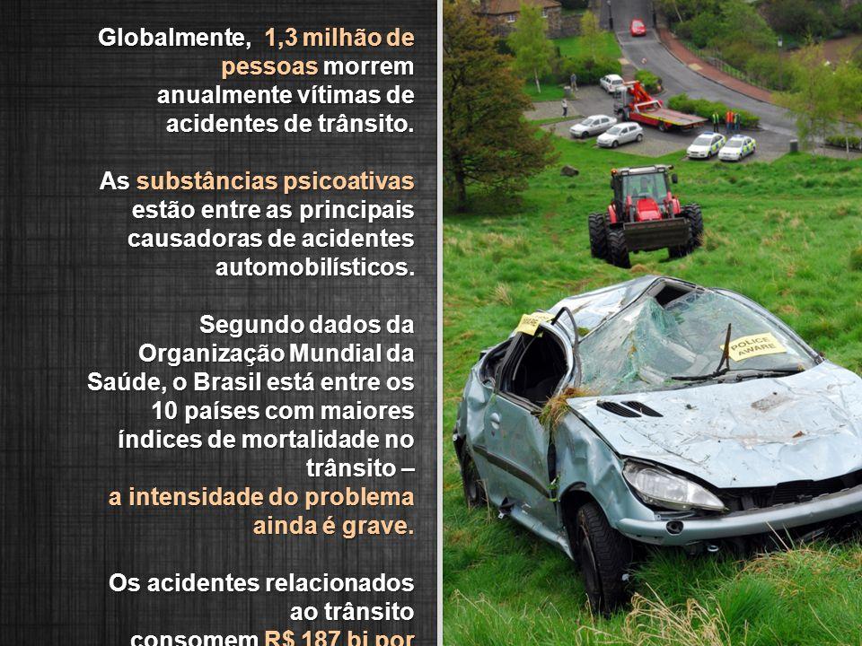 Globalmente, 1,3 milhão de pessoas morrem anualmente vítimas de acidentes de trânsito. As substâncias psicoativas estão entre as principais causadoras