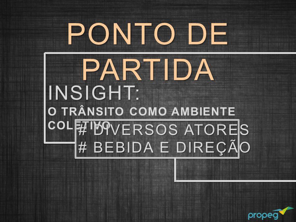PONTO DE PARTIDA INSIGHT: O TRÂNSITO COMO AMBIENTE COLETIVO # DIVERSOS ATORES # BEBIDA E DIREÇÃO