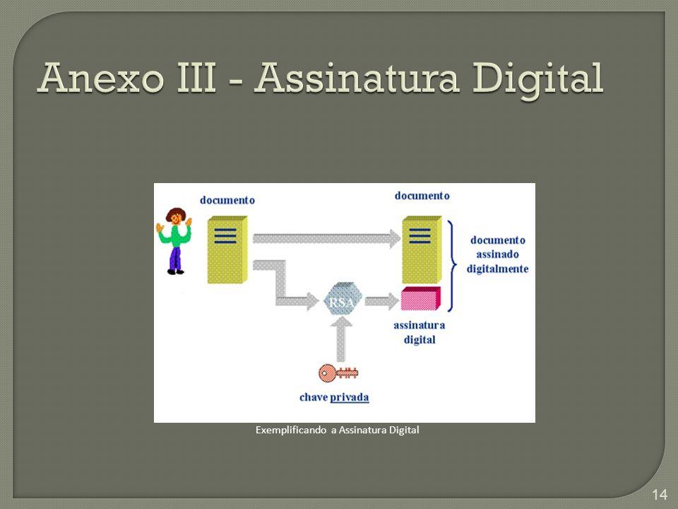Anexo III - Assinatura Digital Exemplificando a Assinatura Digital 14