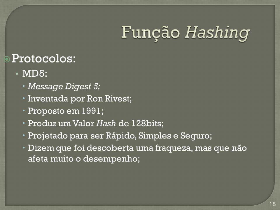 Função Hashing  Protocolos: MD5:  Message Digest 5;  Inventada por Ron Rivest;  Proposto em 1991;  Produz um Valor Hash de 128bits;  Projetado para ser Rápido, Simples e Seguro;  Dizem que foi descoberta uma fraqueza, mas que não afeta muito o desempenho; 18