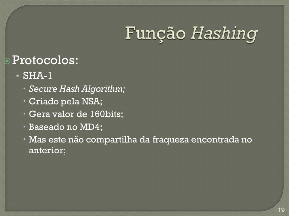 Função Hashing  Protocolos: SHA-1  Secure Hash Algorithm;  Criado pela NSA;  Gera valor de 160bits;  Baseado no MD4;  Mas este não compartilha da fraqueza encontrada no anterior; 19