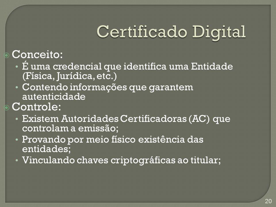 Certificado Digital  Conceito: É uma credencial que identifica uma Entidade (Física, Jurídica, etc.) Contendo informações que garantem autenticidade  Controle: Existem Autoridades Certificadoras (AC) que controlam a emissão; Provando por meio físico existência das entidades; Vinculando chaves criptográficas ao titular; 20