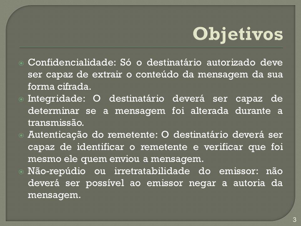  Confidencialidade: Só o destinatário autorizado deve ser capaz de extrair o conteúdo da mensagem da sua forma cifrada.
