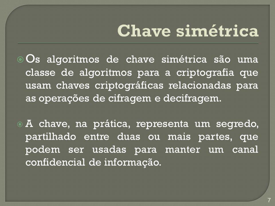  O s algoritmos de chave simétrica são uma classe de algoritmos para a criptografia que usam chaves criptográficas relacionadas para as operações de cifragem e decifragem.
