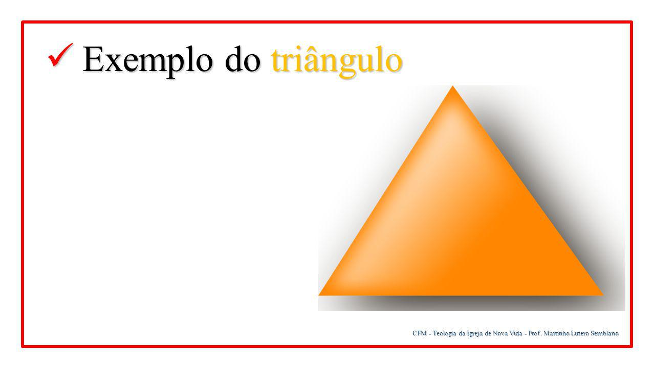 CFM - Teologia da Igreja de Nova Vida - Prof. Martinho Lutero Semblano Exemplo do triângulo Exemplo do triângulo