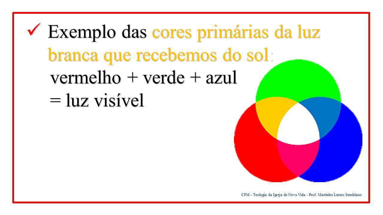 CFM - Teologia da Igreja de Nova Vida - Prof. Martinho Lutero Semblano Exemplo das cores primárias da luz branca que recebemos do sol: Exemplo das cor