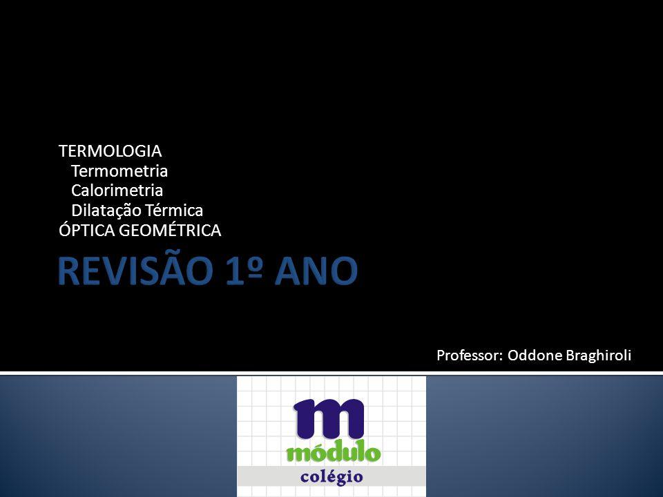Prof.: Oddone BraghiroliRevisão 1º Ano – Colégio Módulo  Dos cinco feixes de luz monocromática apresentados a seguir, qual o que se propaga mais rapidamente a) vermelho b) amarelo.