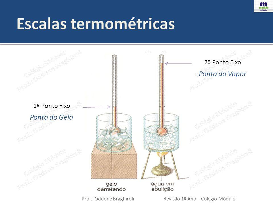 Prof.: Oddone BraghiroliRevisão 1º Ano – Colégio Módulo Quantidade de calor necessária para que uma unidade de massa da substância sofra uma variação de uma unidade de temperatura.
