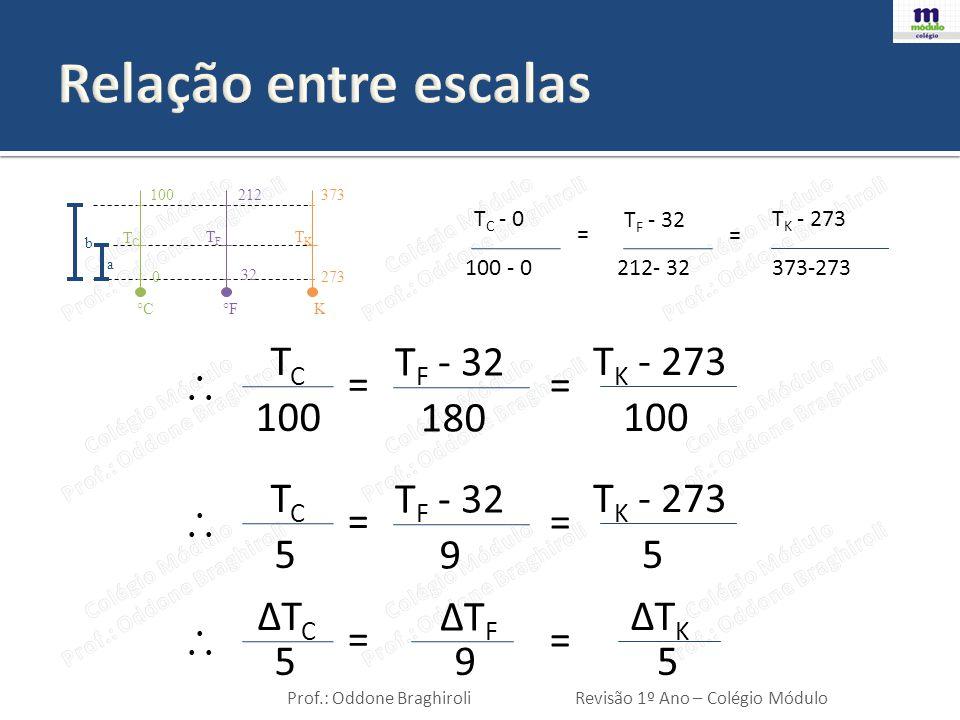 Prof.: Oddone BraghiroliRevisão 1º Ano – Colégio Módulo  A variação de temperatura de 72° F equivale a: a) 22,2° C b) 440° C c) 40° C d) 400 K e) 62,2° C