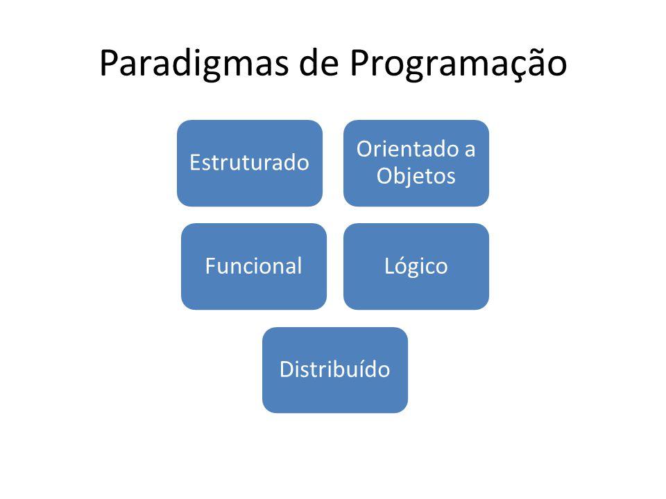 Paradigmas de Programação Estruturado Orientado a Objetos FuncionalLógicoDistribuído Mercado Acadêmico