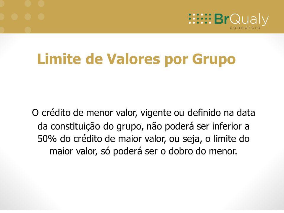 O crédito de menor valor, vigente ou definido na data da constituição do grupo, não poderá ser inferior a 50% do crédito de maior valor, ou seja, o limite do maior valor, só poderá ser o dobro do menor.