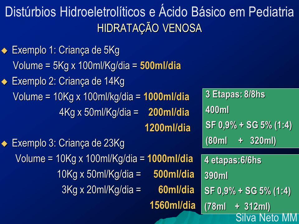 HIDRATAÇÃO VENOSA  Exemplo 1: Criança de 5Kg Volume = 5Kg x 100ml/Kg/dia = 500ml/dia Volume = 5Kg x 100ml/Kg/dia = 500ml/dia  Exemplo 2: Criança de 14Kg Volume = 10Kg x 100ml/kg/dia = 1000ml/dia Volume = 10Kg x 100ml/kg/dia = 1000ml/dia 4Kg x 50ml/Kg/dia = 200ml/dia 4Kg x 50ml/Kg/dia = 200ml/dia 1200ml/dia 1200ml/dia  Exemplo 3: Criança de 23Kg Volume = 10Kg x 100ml/Kg/dia = 1000ml/dia Volume = 10Kg x 100ml/Kg/dia = 1000ml/dia 10Kg x 50ml/Kg/dia = 500ml/dia 10Kg x 50ml/Kg/dia = 500ml/dia 3Kg x 20ml/Kg/dia = 60ml/dia 3Kg x 20ml/Kg/dia = 60ml/dia 1560ml/dia 1560ml/dia 3 Etapas: 8/8hs 400ml SF 0,9% + SG 5% (1:4) (80ml + 320ml) 4 etapas:6/6hs 390ml SF 0,9% + SG 5% (1:4) (78ml + 312ml) Silva Neto MM Distúrbios Hidroeletrolíticos e Ácido Básico em Pediatria