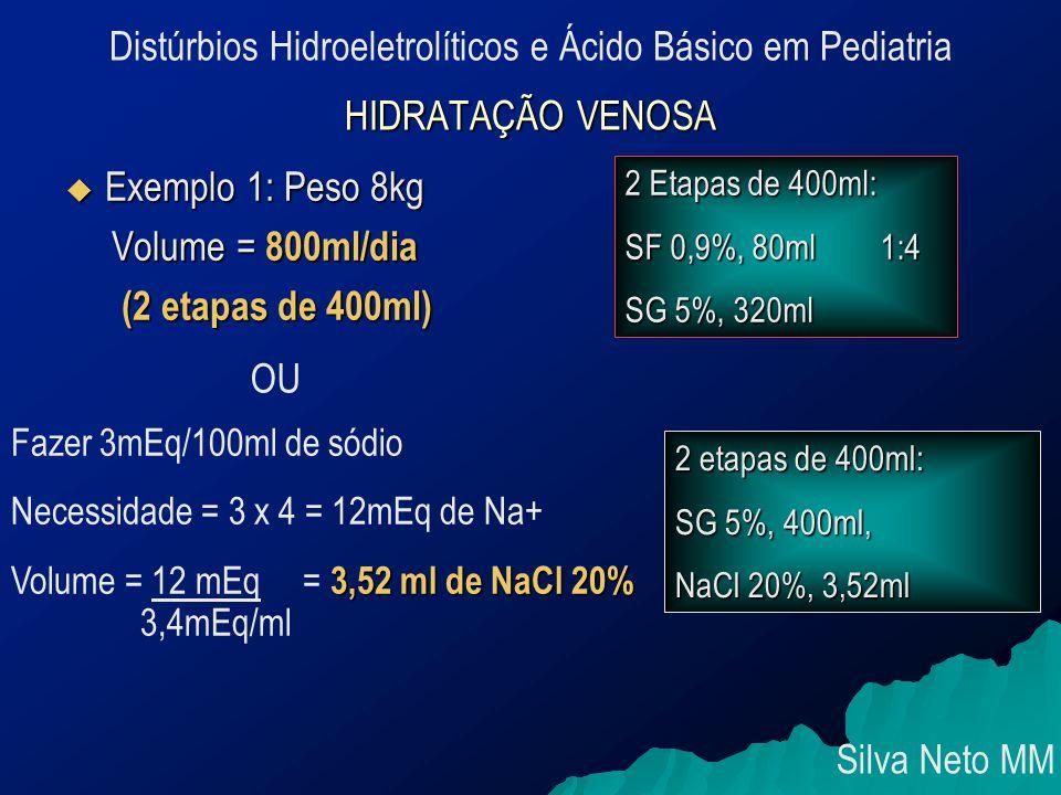 HIDRATAÇÃO VENOSA  Exemplo 1: Peso 8kg Volume = 800ml/dia Volume = 800ml/dia (2 etapas de 400ml) (2 etapas de 400ml) 2 Etapas de 400ml: SF 0,9%, 80ml 1:4 SG 5%, 320ml OU Fazer 3mEq/100ml de sódio Necessidade = 3 x 4 = 12mEq de Na+ 3,52 ml de NaCl 20% Volume = 12 mEq = 3,52 ml de NaCl 20% 3,4mEq/ml 2 etapas de 400ml: SG 5%, 400ml, NaCl 20%, 3,52ml Silva Neto MM Distúrbios Hidroeletrolíticos e Ácido Básico em Pediatria