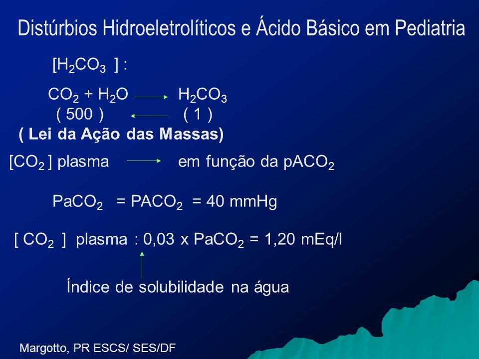 Margotto, PR ESCS/ SES/DF [H 2 CO 3 ] : CO 2 + H 2 O H 2 CO 3 ( 500 ) ( 1 ) ( Lei da Ação das Massas) [CO 2 ] plasma em função da pACO 2 PaCO 2 = PACO 2 = 40 mmHg [ CO 2 ] plasma : 0,03 x PaCO 2 = 1,20 mEq/l Índice de solubilidade na água Distúrbios Hidroeletrolíticos e Ácido Básico em Pediatria