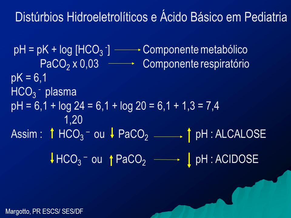 Margotto, PR ESCS/ SES/DF pH = pK + log [HCO 3 - ] Componente metabólico PaCO 2 x 0,03Componente respiratório pK = 6,1 HCO 3 - plasma pH = 6,1 + log 24 = 6,1 + log 20 = 6,1 + 1,3 = 7,4 1,20 Assim : HCO 3 – ou PaCO 2 pH : ALCALOSE HCO 3 – ou PaCO 2 pH : ACIDOSE Distúrbios Hidroeletrolíticos e Ácido Básico em Pediatria