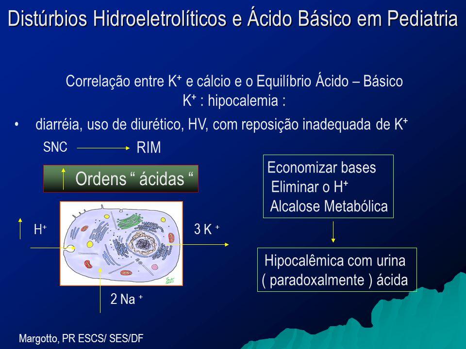 Ordens ácidas Distúrbios Hidroeletrolíticos e Ácido Básico em Pediatria Margotto, PR ESCS/ SES/DF Correlação entre K + e cálcio e o Equilíbrio Ácido – Básico K + : hipocalemia : diarréia, uso de diurético, HV, com reposição inadequada de K + H+H+ 3 K + 2 Na + Economizar bases Eliminar o H + Alcalose Metabólica Hipocalêmica com urina ( paradoxalmente ) ácida SNC RIM