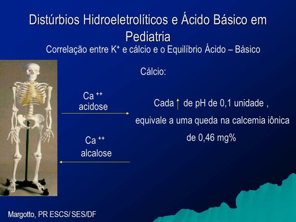 Margotto, PR ESCS/ SES/DF Correlação entre K + e cálcio e o Equilíbrio Ácido – Básico Cálcio: Cada de pH de 0,1 unidade, equivale a uma queda na calcemia iônica de 0,46 mg% acidose Ca ++ alcalose Ca ++ Distúrbios Hidroeletrolíticos e Ácido Básico em Pediatria