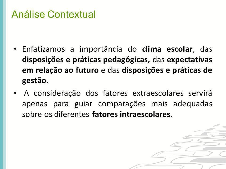 Análise Contextual Enfatizamos a importância do clima escolar, das disposições e práticas pedagógicas, das expectativas em relação ao futuro e das dis