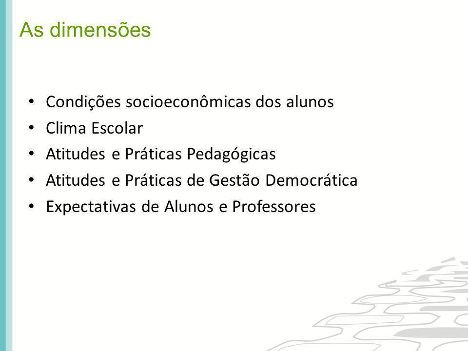 As dimensões Condições socioeconômicas dos alunos Clima Escolar Atitudes e Práticas Pedagógicas Atitudes e Práticas de Gestão Democrática Expectativas