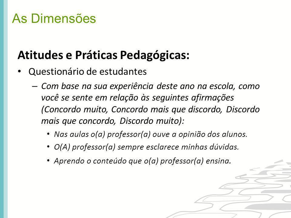 As Dimensões Atitudes e Práticas Pedagógicas: Questionário de estudantes – Com base na sua experiência deste ano na escola, como você se sente em rela