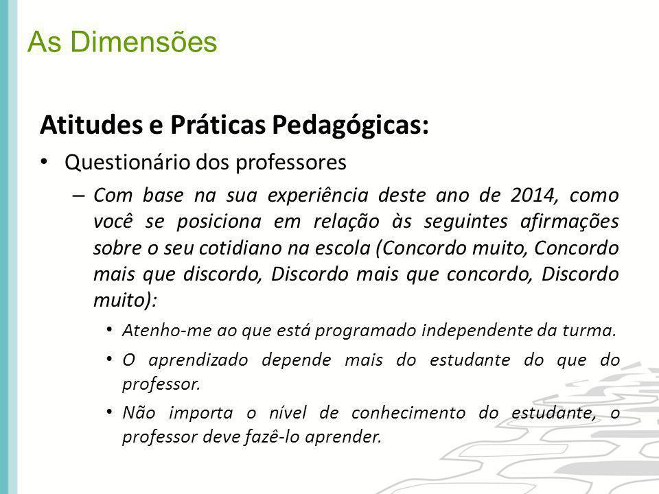 As Dimensões Atitudes e Práticas Pedagógicas: Questionário dos professores – Com base na sua experiência deste ano de 2014, como você se posiciona em