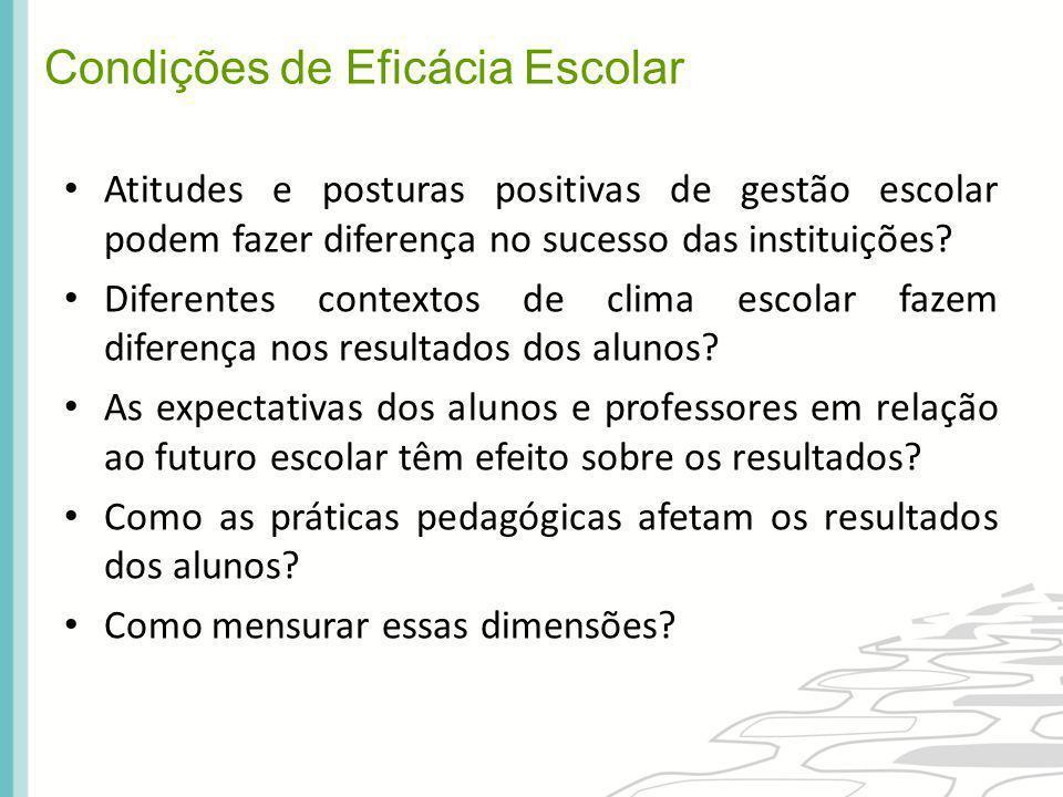 Condições de Eficácia Escolar Atitudes e posturas positivas de gestão escolar podem fazer diferença no sucesso das instituições? Diferentes contextos