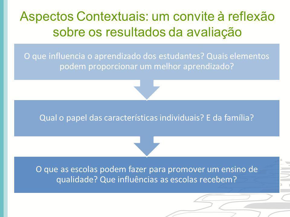 Condições de Eficácia Escolar SAERJ 2013