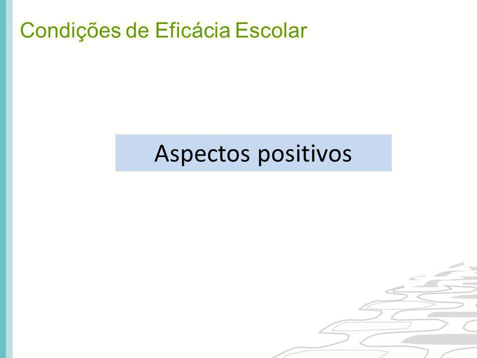 Aspectos positivos Condições de Eficácia Escolar