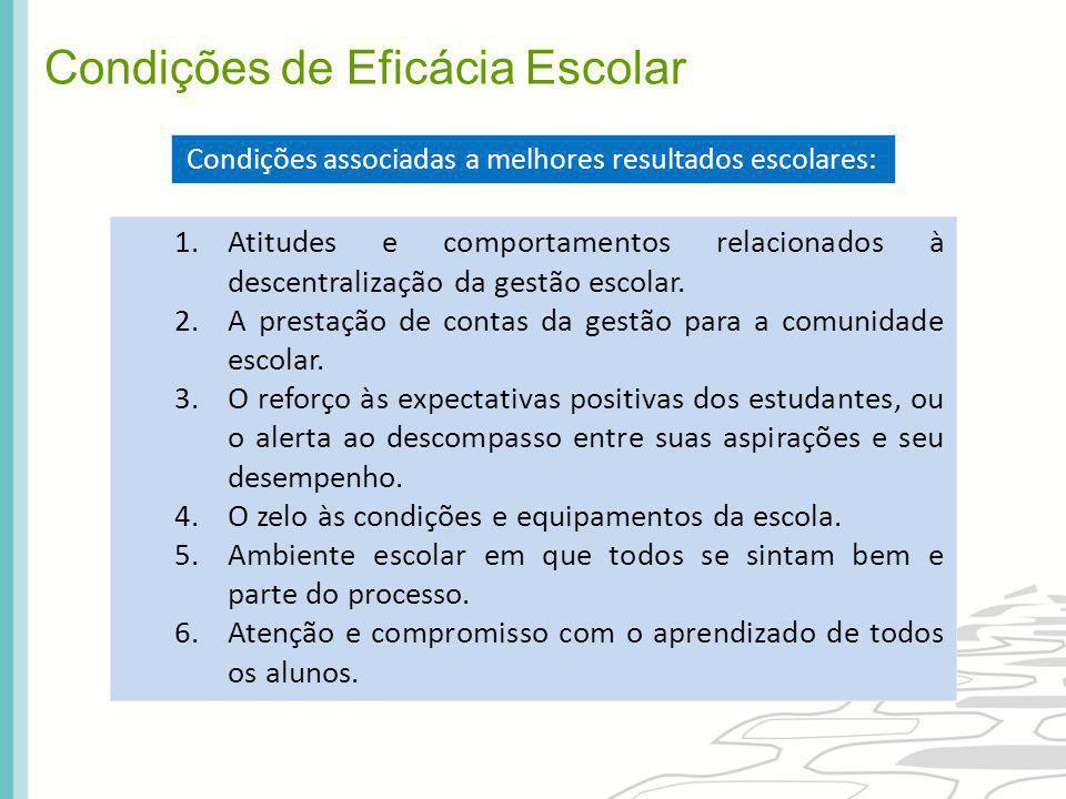 1.Atitudes e comportamentos relacionados à descentralização da gestão escolar. 2.A prestação de contas da gestão para a comunidade escolar. 3.O reforç