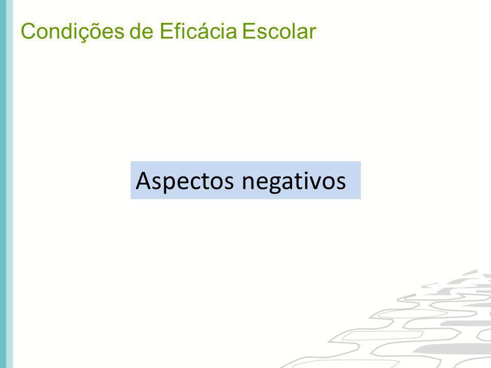 Aspectos negativos Condições de Eficácia Escolar