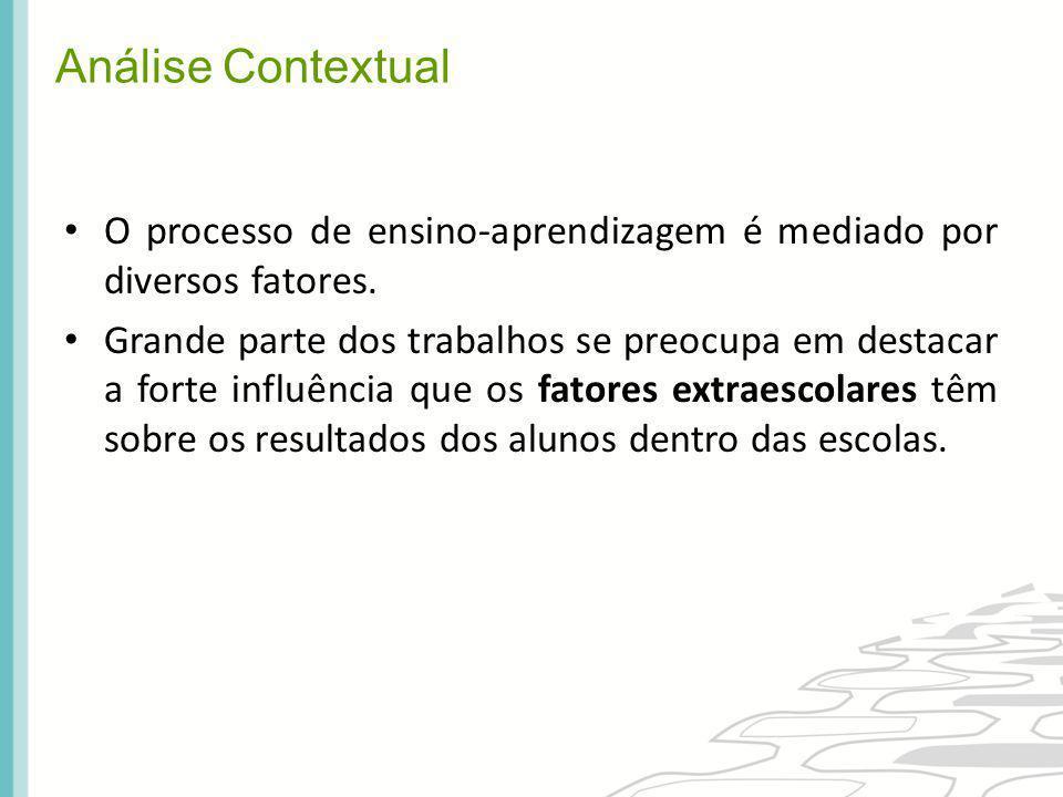 Análise Contextual O processo de ensino-aprendizagem é mediado por diversos fatores. Grande parte dos trabalhos se preocupa em destacar a forte influê