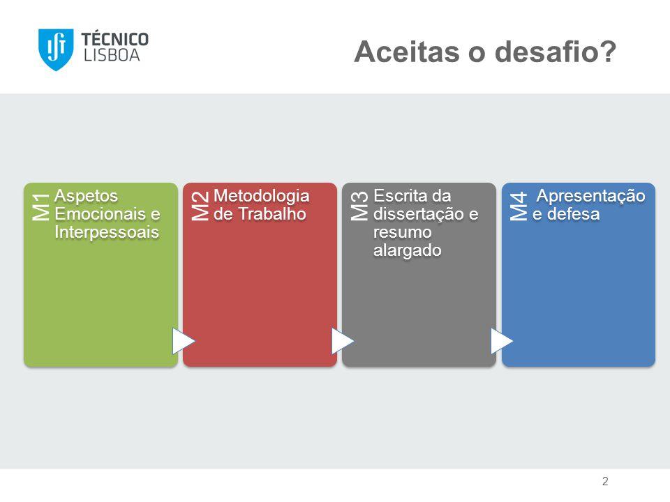 2 M1 Aspetos Emocionais e Interpessoais M2 Metodologia de Trabalho M3 Escrita da dissertação e resumo alargado M4 Apresentação e defesa Aceitas o desafio