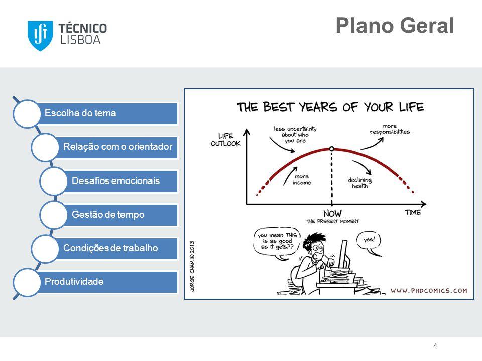 Plano Geral Escolha do tema Relação com o orientador Desafios emocionais Gestão de tempo Condições de trabalho Produtividade 4
