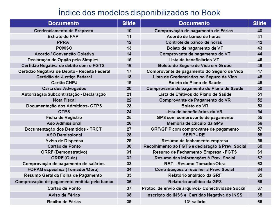 Índice dos modelos disponibilizados no Book DocumentoSlideDocumentoSlide Credenciamento de Preposto10Comprovação de pagamento de Férias 40 Extrato do
