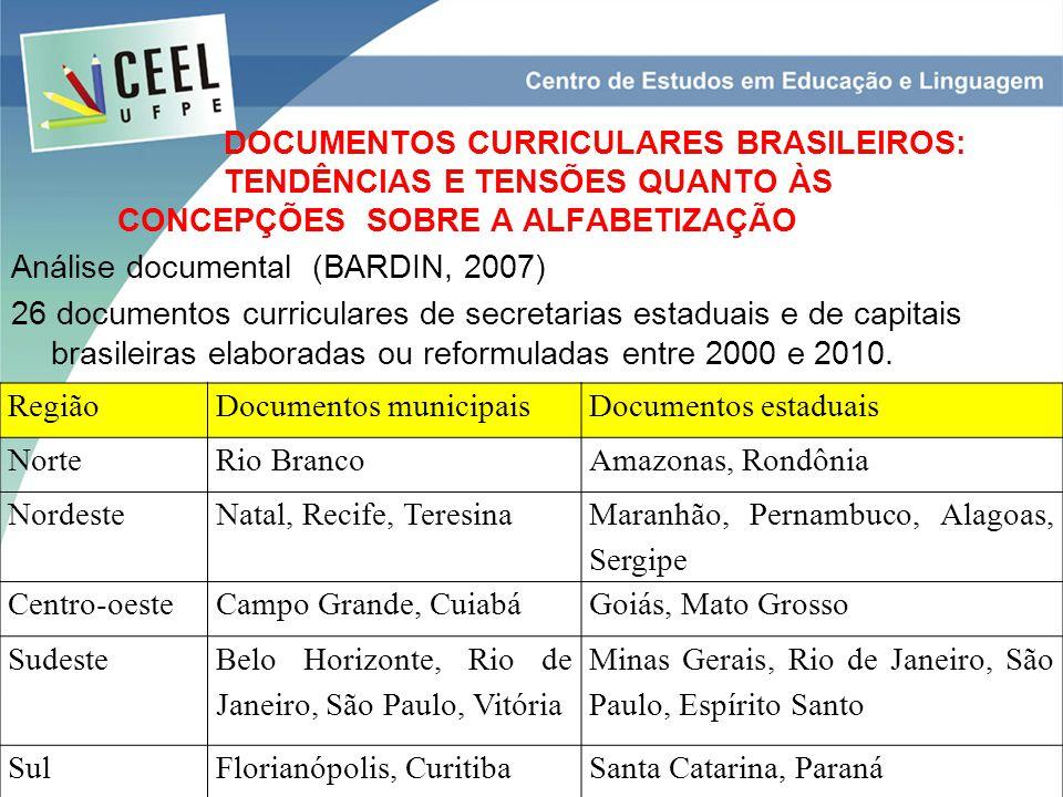 DOCUMENTOS CURRICULARES BRASILEIROS: TENDÊNCIAS E TENSÕES QUANTO ÀS CONCEPÇÕES SOBRE A ALFABETIZAÇÃO Análise documental (BARDIN, 2007) 26 documentos curriculares de secretarias estaduais e de capitais brasileiras elaboradas ou reformuladas entre 2000 e 2010.