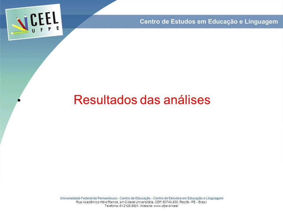 Resultados das análises Universidade Federal de Pernambuco - Centro de Educação - Centro de Estudos em Educação e Linguagem Rua Acadêmico Hélio Ramos,