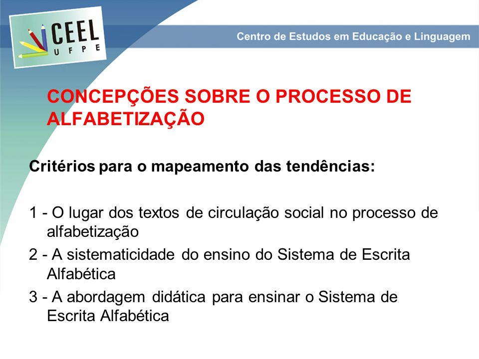 CONCEPÇÕES SOBRE O PROCESSO DE ALFABETIZAÇÃO Critérios para o mapeamento das tendências: 1 - O lugar dos textos de circulação social no processo de al