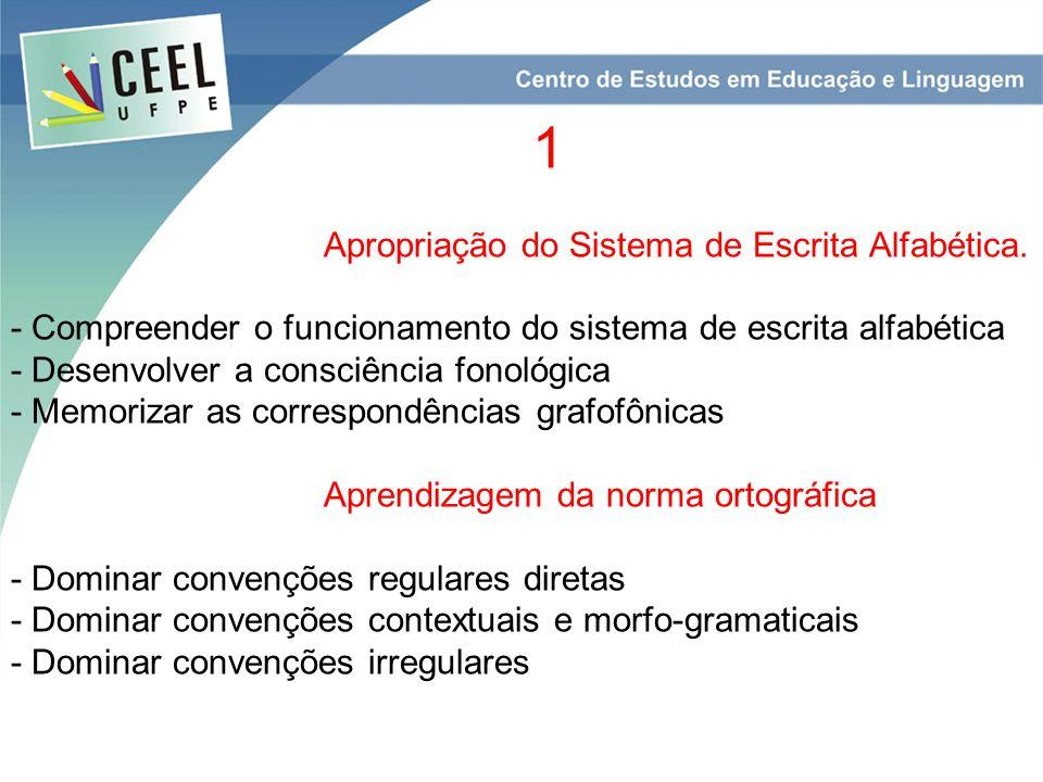 1 Apropriação do Sistema de Escrita Alfabética.