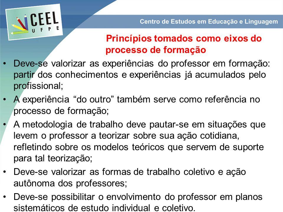 Princípios tomados como eixos do processo de formação Deve-se valorizar as experiências do professor em formação: partir dos conhecimentos e experiênc