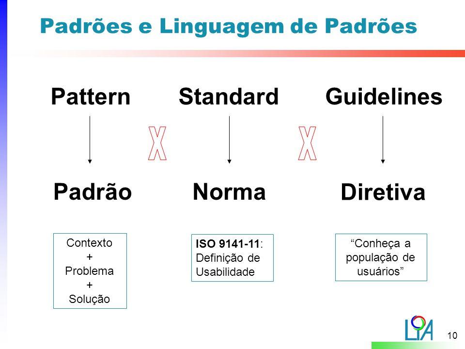 10 Padrões e Linguagem de Padrões PatternStandardGuidelines Padrão Norma Diretiva ISO 9141-11: Definição de Usabilidade Conheça a população de usuários Contexto + Problema + Solução
