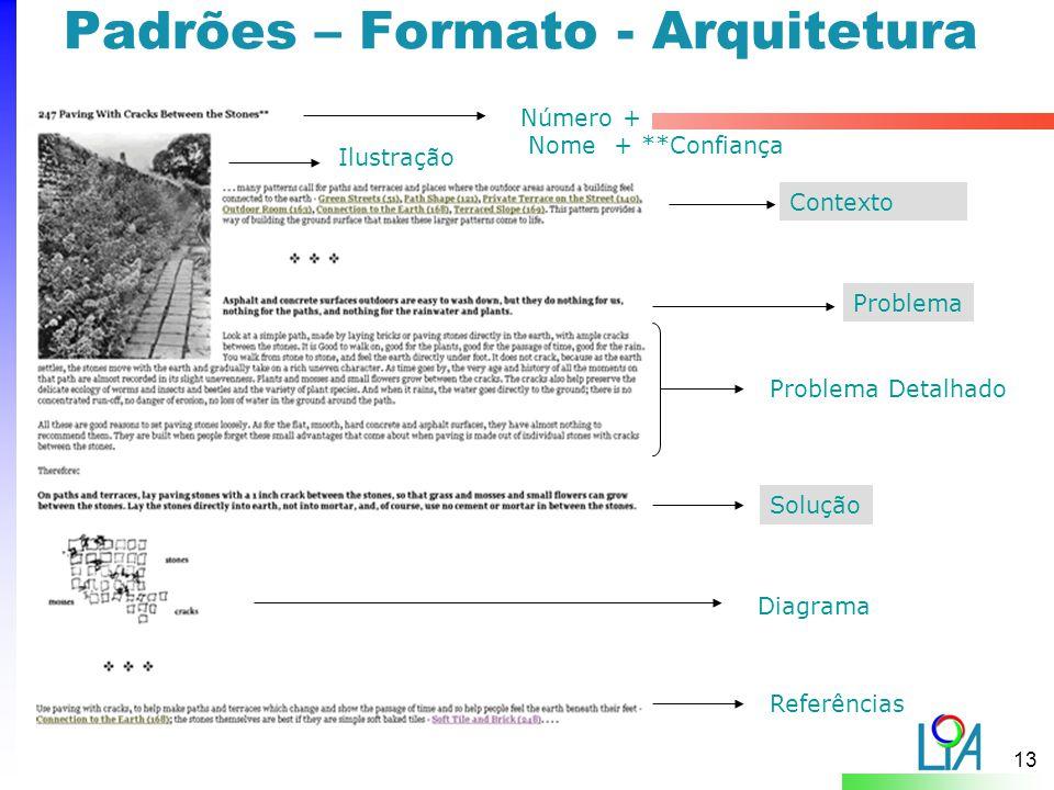 13 Número + Nome + **Confiança Problema Problema Detalhado Solução Diagrama Referências Ilustração Contexto Padrões – Formato - Arquitetura