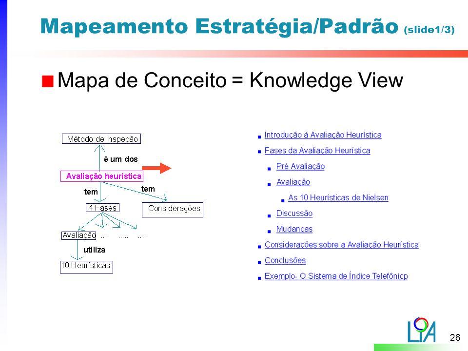 26 Mapeamento Estratégia/Padrão (slide1/3) Mapa de Conceito = Knowledge View