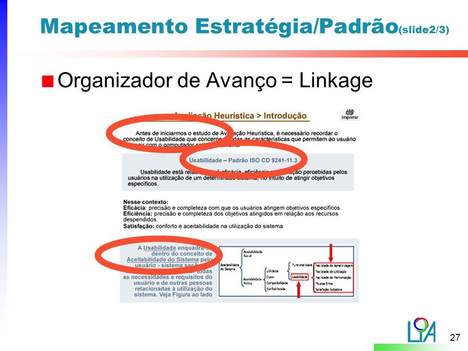 27 Mapeamento Estratégia/Padrão (slide2/3) Organizador de Avanço = Linkage