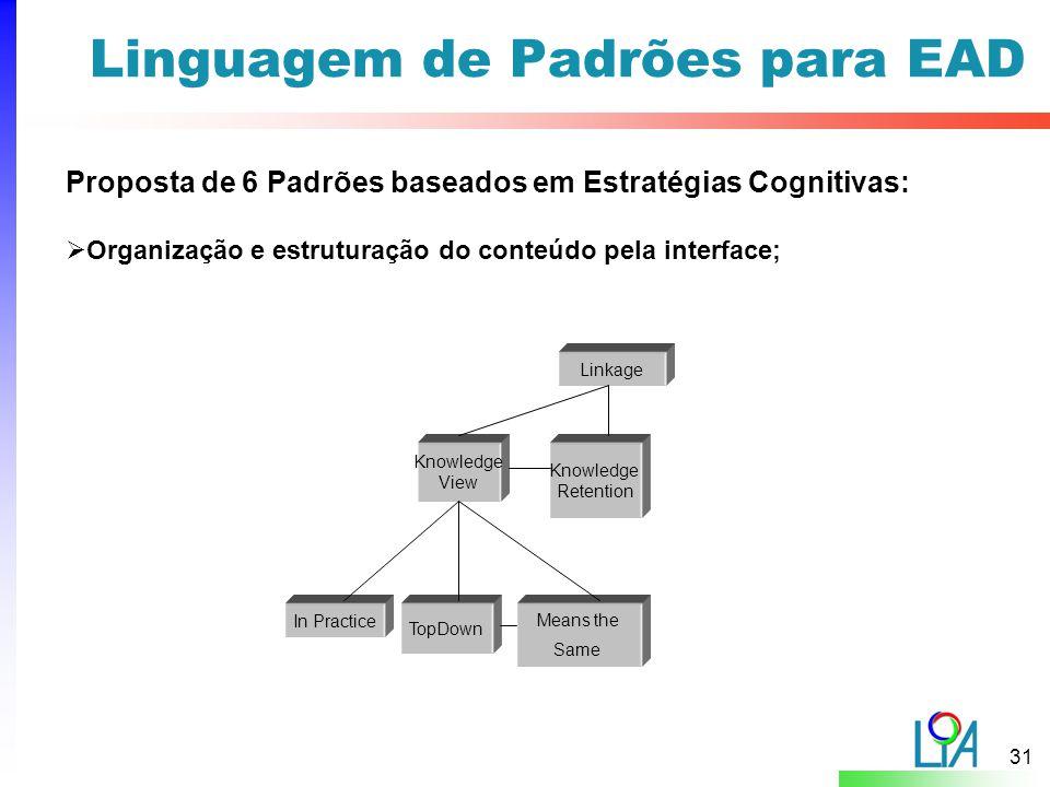 31 Linguagem de Padrões para EAD Knowledge View Knowledge Retention In Practice TopDown Means the Same Linkage Proposta de 6 Padrões baseados em Estratégias Cognitivas:  Organização e estruturação do conteúdo pela interface;
